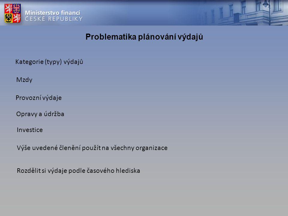 Problematika plánování výdajů Kategorie (typy) výdajů Mzdy Opravy a údržba Výše uvedené členění použít na všechny organizace Provozní výdaje Investice Rozdělit si výdaje podle časového hlediska