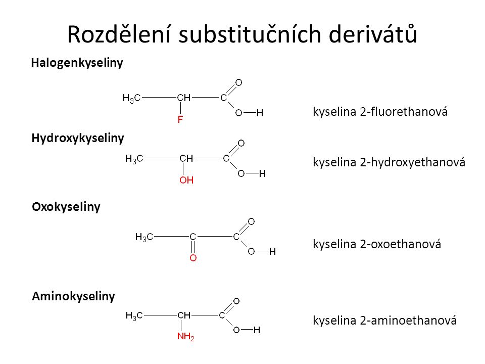 Rozdělení substitučních derivátů Halogenkyseliny Hydroxykyseliny Oxokyseliny kyselina 2-fluorethanová kyselina 2-hydroxyethanová kyselina 2-oxoethanová Aminokyseliny kyselina 2-aminoethanová