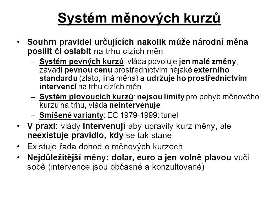 Systém měnových kurzů Souhrn pravidel určujících nakolik může národní měna posílit či oslabit na trhu cizích měn –Systém pevných kurzů: vláda povoluje jen malé změny; zavádí pevnou cenu prostřednictvím nějaké externího standardu (zlato, jiná měna) a udržuje ho prostřednictvím intervencí na trhu cizích měn.