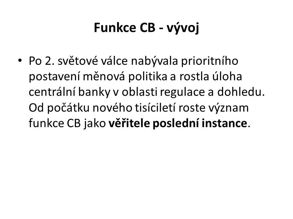 Funkce CB - vývoj Po 2.