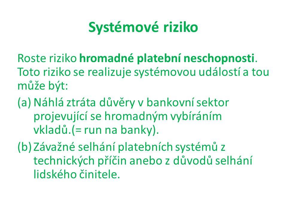 Systémové riziko Roste riziko hromadné platební neschopnosti.