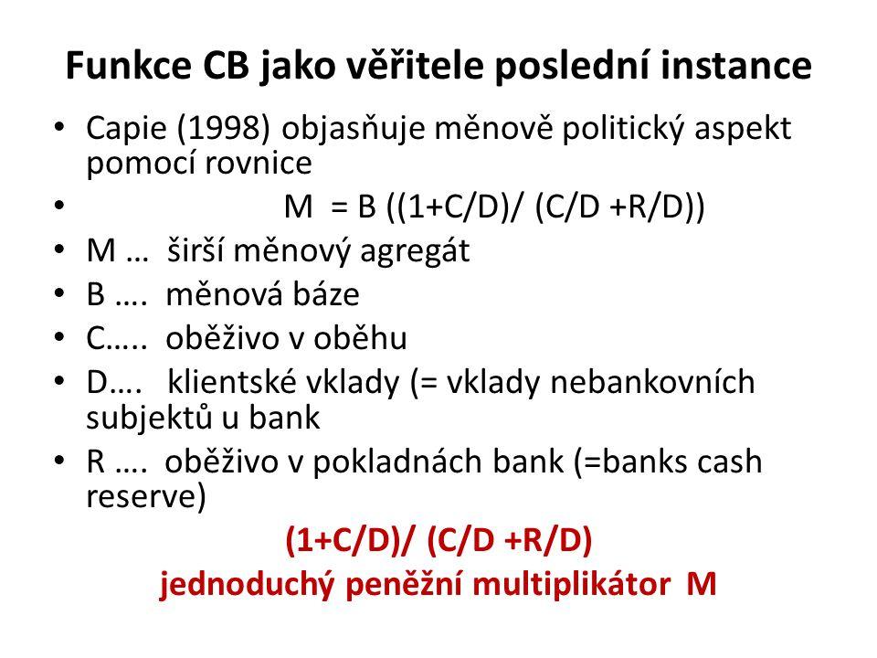 Funkce CB jako věřitele poslední instance Capie (1998) objasňuje měnově politický aspekt pomocí rovnice M = B ((1+C/D)/ (C/D +R/D)) M … širší měnový agregát B ….