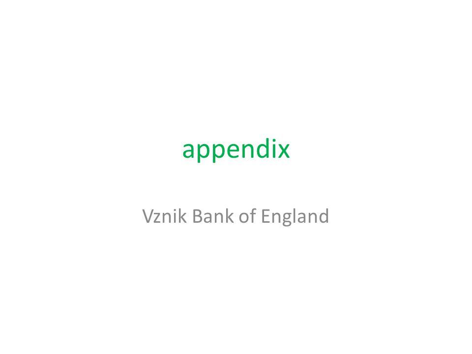 appendix Vznik Bank of England