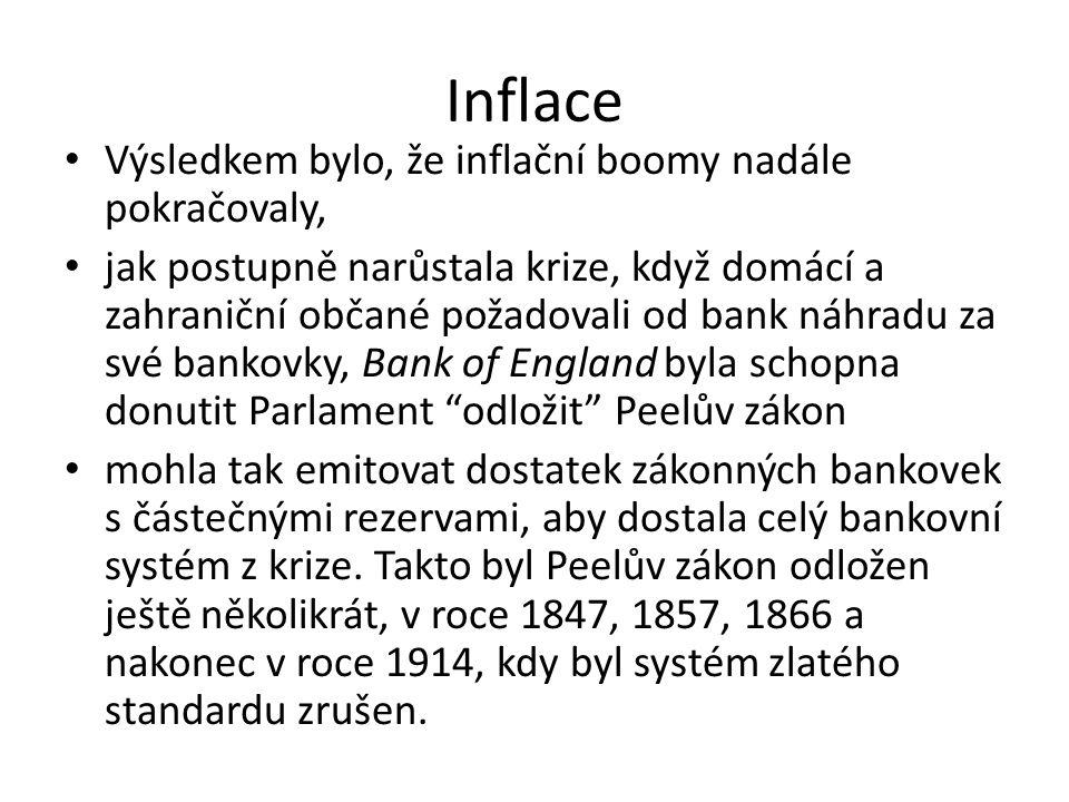 Inflace Výsledkem bylo, že inflační boomy nadále pokračovaly, jak postupně narůstala krize, když domácí a zahraniční občané požadovali od bank náhradu