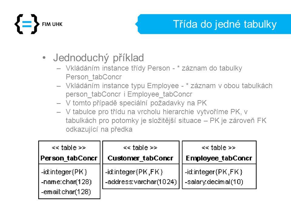 Třída do jedné tabulky Jednoduchý příklad –Vkládáním instance třídy Person - * záznam do tabulky Person_tabConcr –Vkládáním instance typu Employee - * záznam v obou tabulkách person_tabConcr i Employee_tabConcr –V tomto případě speciální požadavky na PK –V tabulce pro třídu na vrcholu hierarchie vytvoříme PK, v tabulkách pro potomky je složitější situace – PK je zároveň FK odkazující na předka