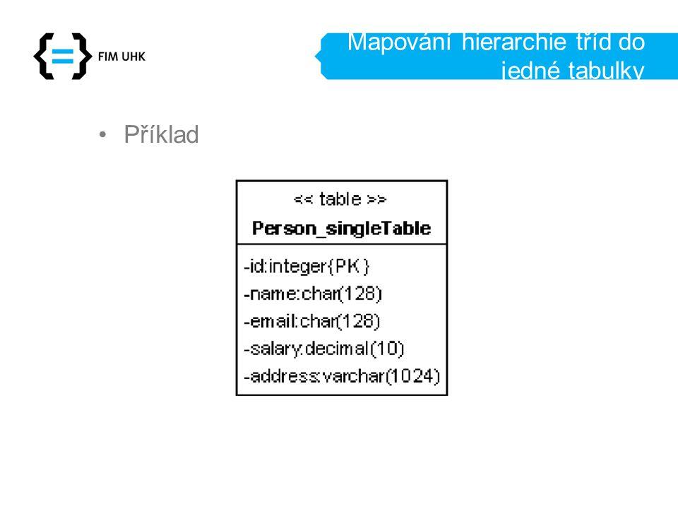 Mapování hierarchie tříd do jedné tabulky Příklad