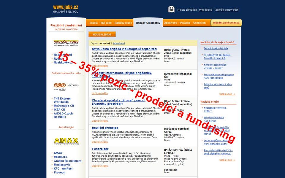 15 – 35% pozic - prodejci a fundrising