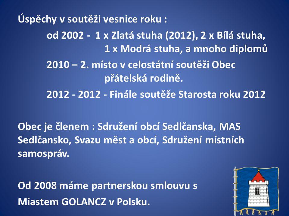 Úspěchy v soutěži vesnice roku : od 2002 - 1 x Zlatá stuha (2012), 2 x Bílá stuha, 1 x Modrá stuha, a mnoho diplomů 2010 – 2.