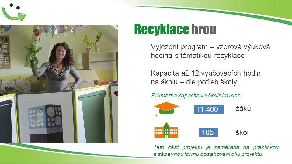 Výjezdní program – vzorová výuková hodina s tématikou recyklace Kapacita až 12 vyučovacích hodin na školu – dle potřeb školy 11 400 žáků 105 škol Recyklace hrou Tato část projektu je zaměřena na praktickou a zábavnou formu dosahování cílů projektu.
