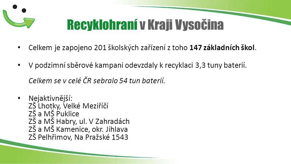 Recyklohraní v Kraji Vysočina Celkem je zapojeno 201 školských zařízení z toho 147 základních škol.