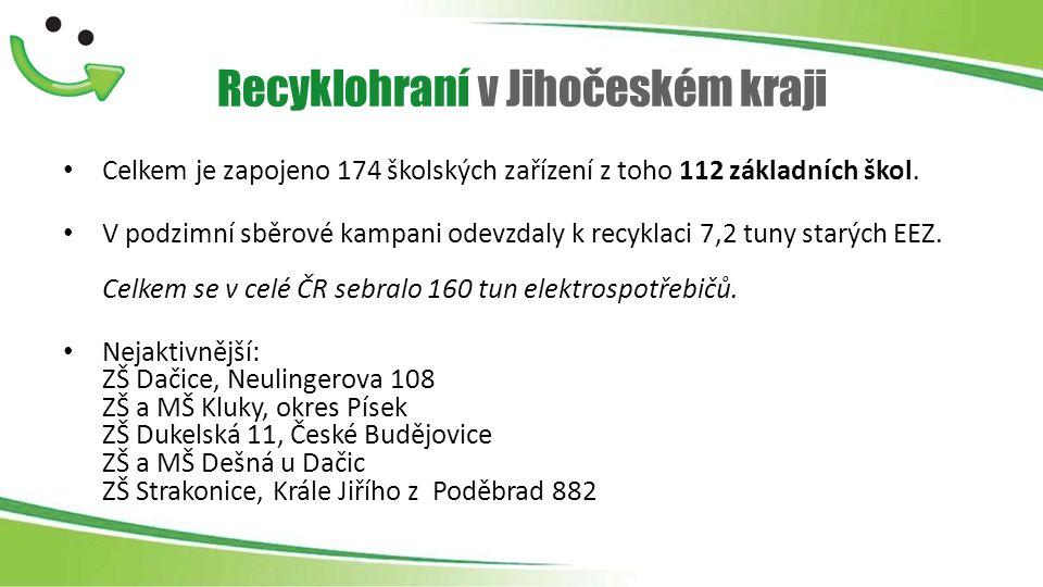 Recyklohraní v Jihočeském kraji Celkem je zapojeno 174 školských zařízení z toho 112 základních škol.