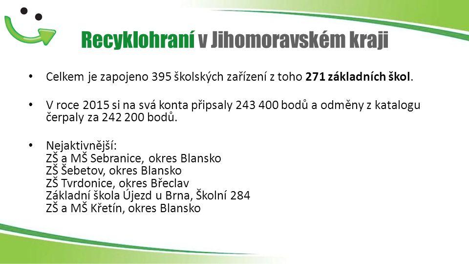 Recyklohraní v Jihomoravském kraji Celkem je zapojeno 395 školských zařízení z toho 271 základních škol.