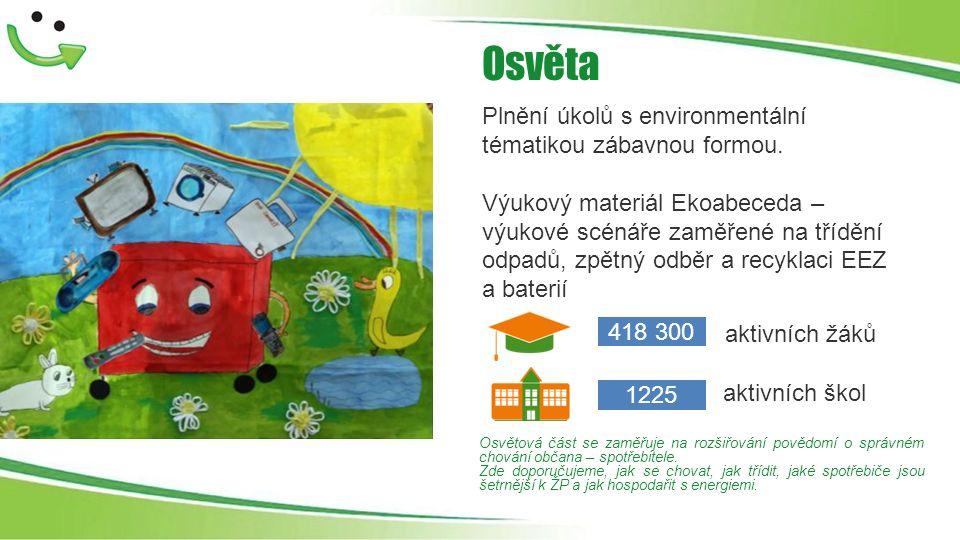 aktivních žáků 418 300 1225 aktivních škol Osvěta Plnění úkolů s environmentální tématikou zábavnou formou.