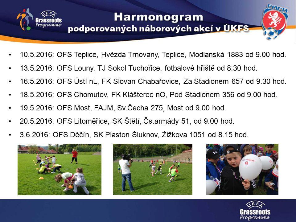 Měsíce náborů 2014 - 2015 20-30 ks na každý OFS, z toho 10-15 ks pro pořadatele Možnost stažení na www.fotbal.cz - Grassroots
