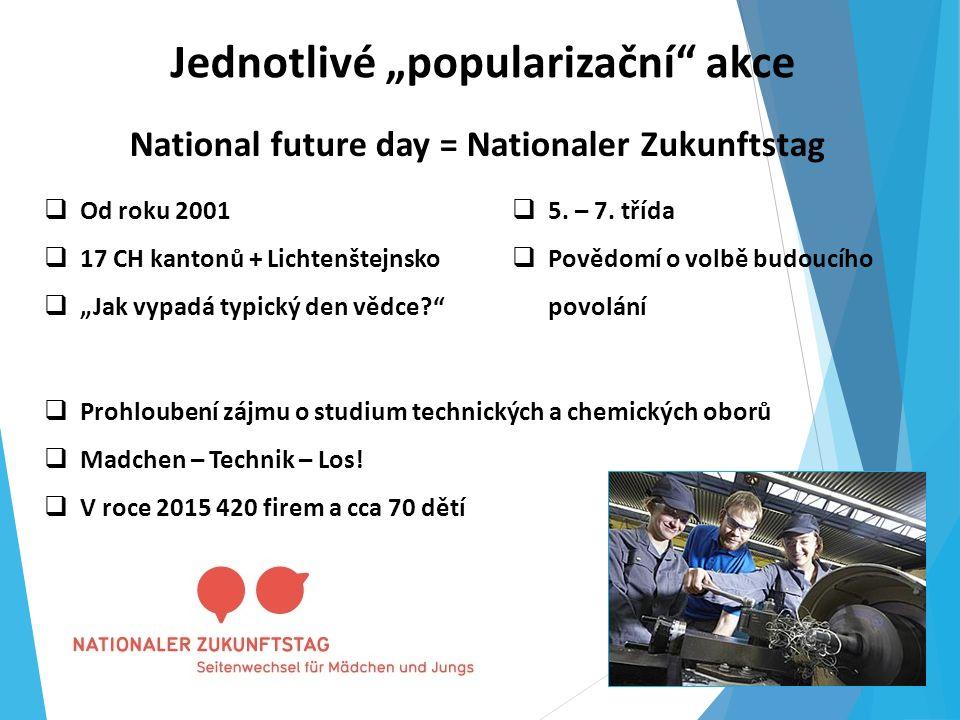 """Jednotlivé """"popularizační akce  Od roku 2001  17 CH kantonů + Lichtenštejnsko  """"Jak vypadá typický den vědce? National future day = Nationaler Zukunftstag  5."""