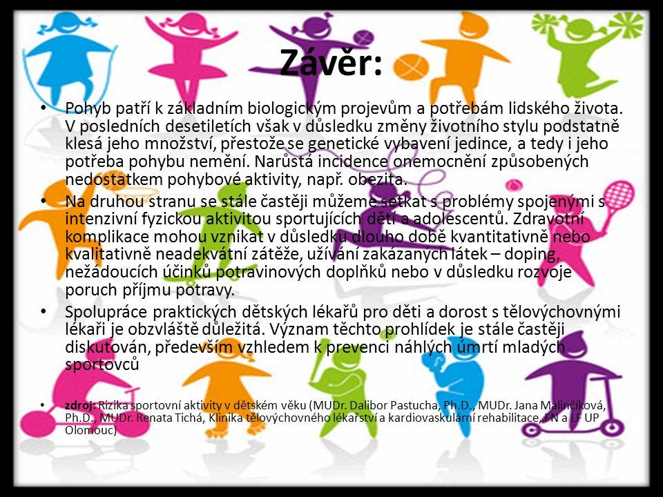 Závěr: Pohyb patří k základním biologickým projevům a potřebám lidského života.
