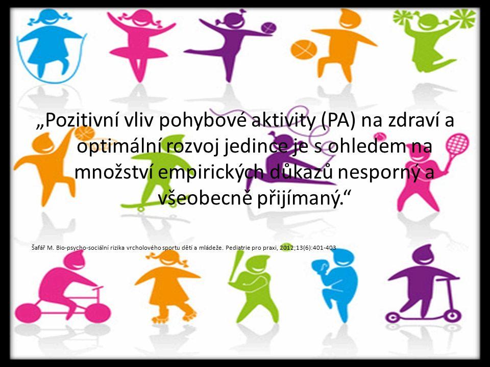 """""""Pozitivní vliv pohybové aktivity (PA) na zdraví a optimální rozvoj jedince je s ohledem na množství empirických důkazů nesporný a všeobecně přijímaný. Šafář M."""