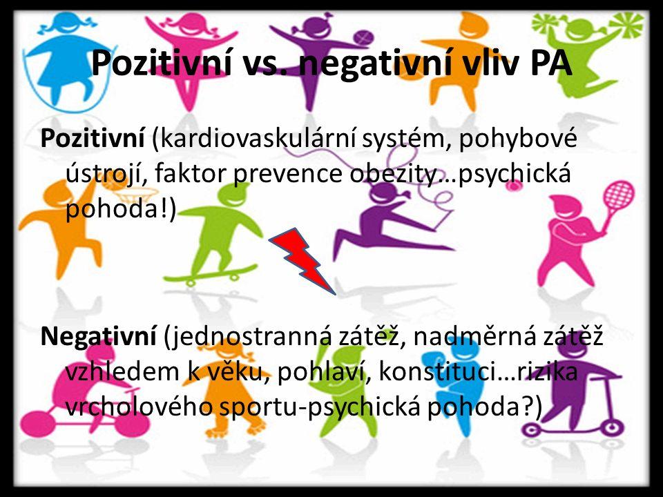 Pozitivní vs.
