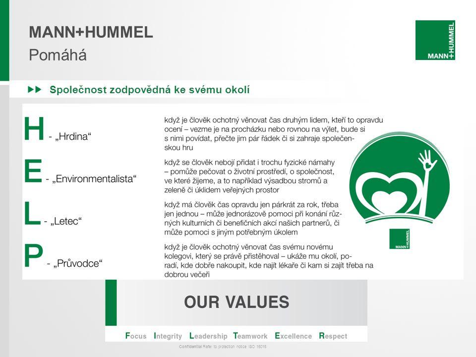 Confidential Refer to protection notice ISO 16016 MANN+HUMMEL Pomáhá Společnost zodpovědná ke svému okolí