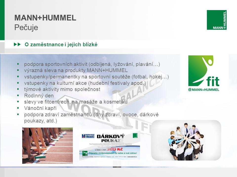 MANN+HUMMEL Daruje a sponzoruje Okolnímu světu