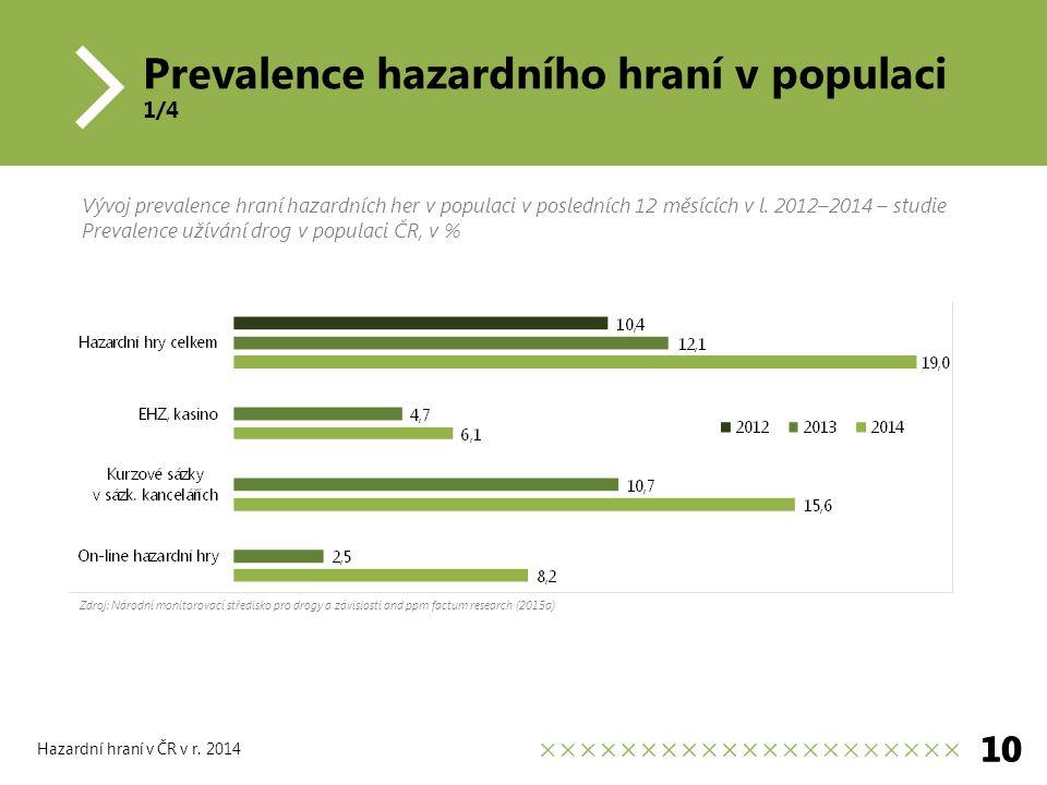 Prevalence hazardního hraní v populaci 1/4 10 Hazardní hraní v ČR v r.