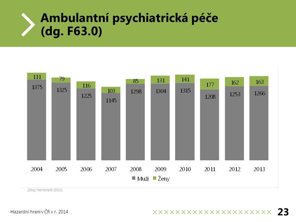 Ambulantní psychiatrická péče (dg. F63.0) 23 Zdroj: Nechanská (2015)