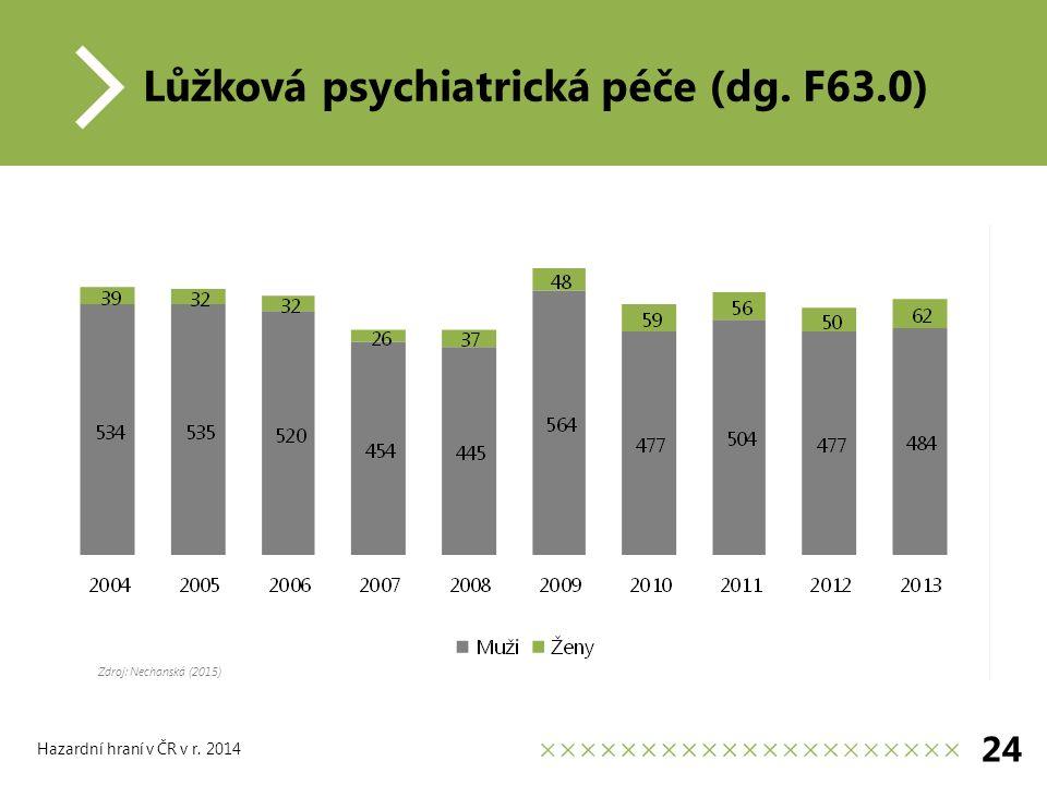 Hazardní hraní v ČR v r. 2014 Lůžková psychiatrická péče (dg. F63.0) 24 Zdroj: Nechanská (2015)