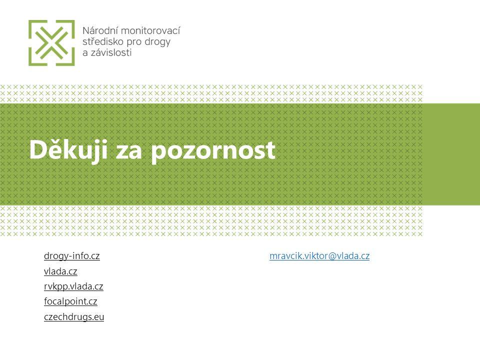 Děkuji za pozornost mravcik.viktor@vlada.czdrogy-info.cz vlada.cz rvkpp.vlada.cz focalpoint.cz czechdrugs.eu