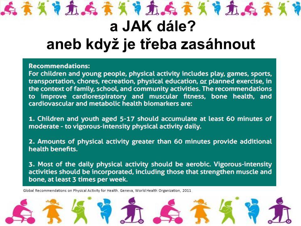 a JAK dále? aneb když je třeba zasáhnout Global Recommendations on Physical Activity for Health. Geneva, World Health Organization, 2011