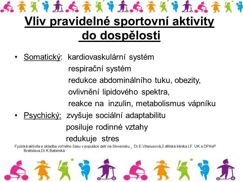 Vliv pravidelné sportovní aktivity do dospělosti Somatický: kardiovaskulární systém respirační systém redukce abdominálního tuku, obezity, ovlivnění l