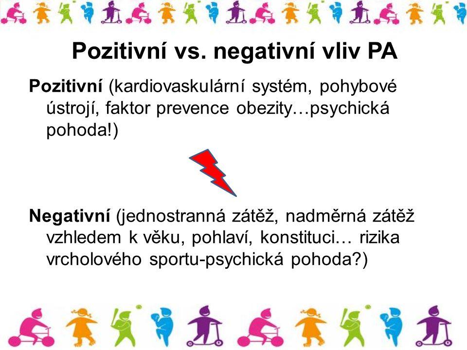 Pozitivní vs. negativní vliv PA Pozitivní (kardiovaskulární systém, pohybové ústrojí, faktor prevence obezity…psychická pohoda!) Negativní (jednostran
