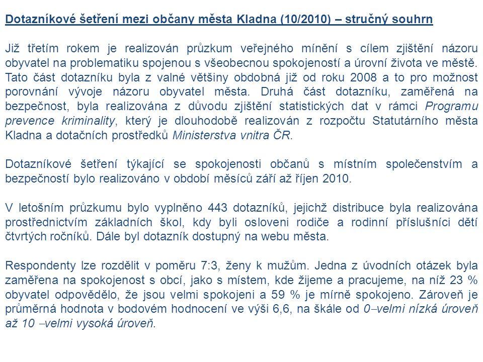 Dotazníkové šetření mezi občany města Kladna (10/2010) – stručný souhrn Již třetím rokem je realizován průzkum veřejného mínění s cílem zjištění názor