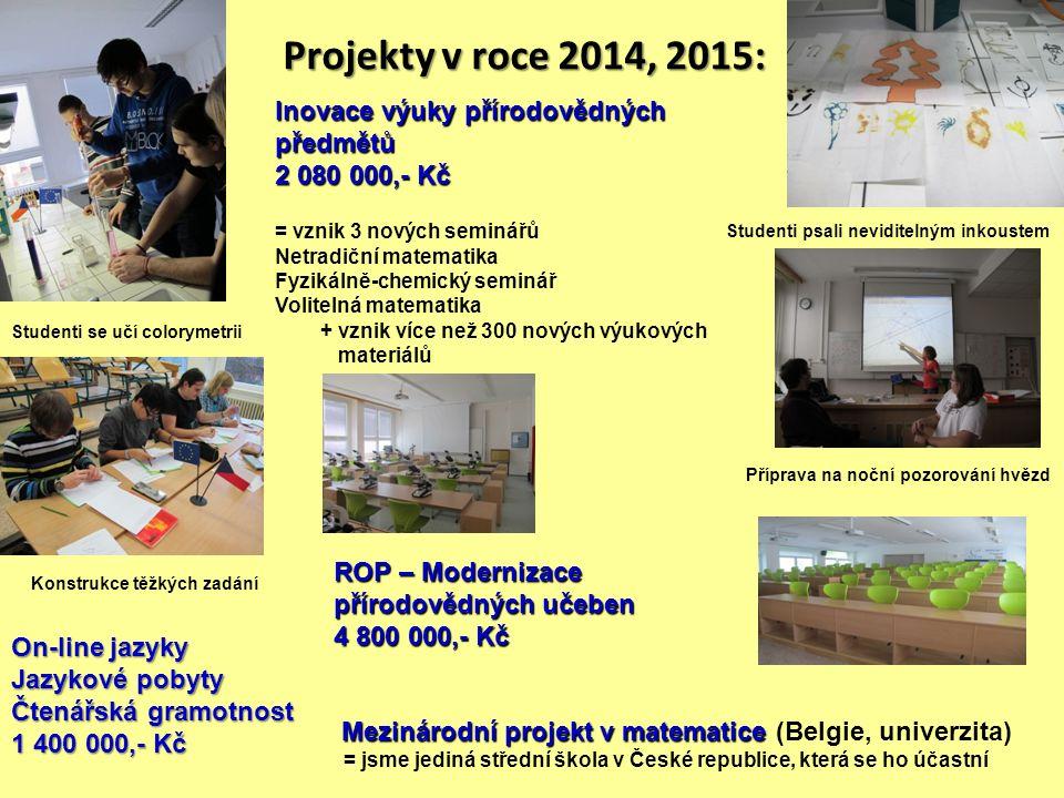 Projekty v roce 2014, 2015: Inovace výuky přírodovědných předmětů 2 080 000,- Kč = vznik 3 nových seminářů Netradiční matematika Fyzikálně-chemický seminář Volitelná matematika + vznik více než 300 nových výukových materiálů ROP – Modernizace ROP – Modernizace přírodovědných učeben přírodovědných učeben 4 800 000,- Kč 4 800 000,- Kč Mezinárodní projekt v matematice Mezinárodní projekt v matematice (Belgie, univerzita) = jsme jediná střední škola v České republice, která se ho účastní Studenti psali neviditelným inkoustem Studenti se učí colorymetrii Příprava na noční pozorování hvězd Konstrukce těžkých zadání On-line jazyky Jazykové pobyty Čtenářská gramotnost 1 400 000,- Kč