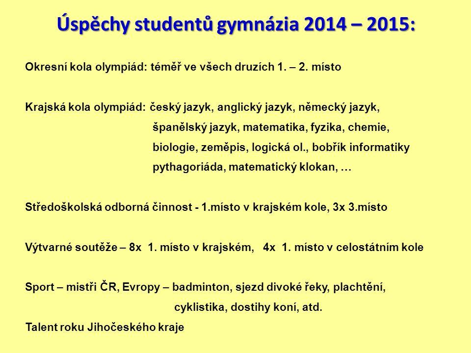 Úspěchy studentů gymnázia 2014 – 2015: Okresní kola olympiád: téměř ve všech druzích 1.