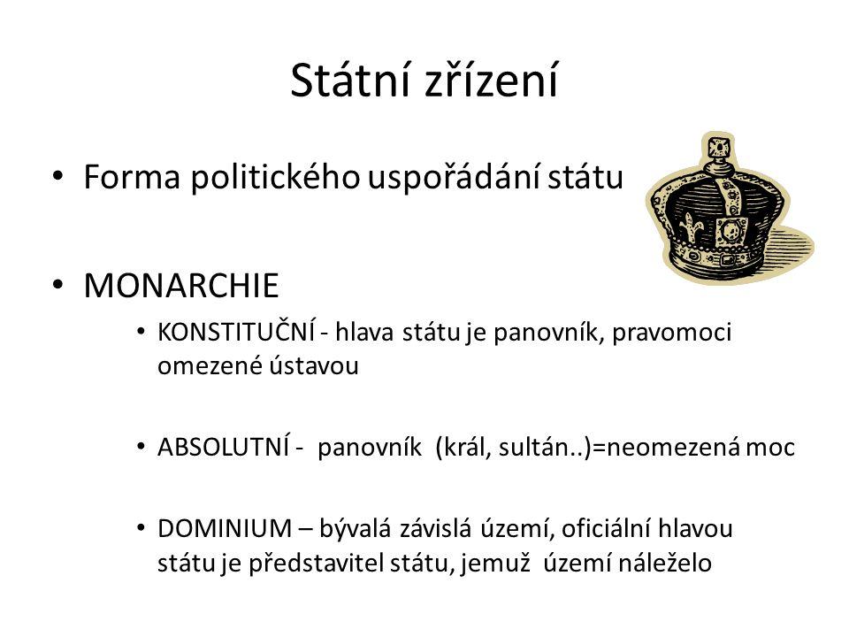 Státní zřízení Forma politického uspořádání státu MONARCHIE KONSTITUČNÍ - hlava státu je panovník, pravomoci omezené ústavou ABSOLUTNÍ - panovník (král, sultán..)=neomezená moc DOMINIUM – bývalá závislá území, oficiální hlavou státu je představitel státu, jemuž území náleželo