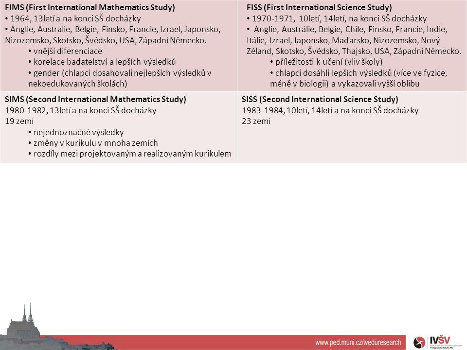 FIMS (First International Mathematics Study) 1964, 13letí a na konci SŠ docházky Anglie, Austrálie, Belgie, Finsko, Francie, Izrael, Japonsko, Nizozemsko, Skotsko, Švédsko, USA, Západní Německo.