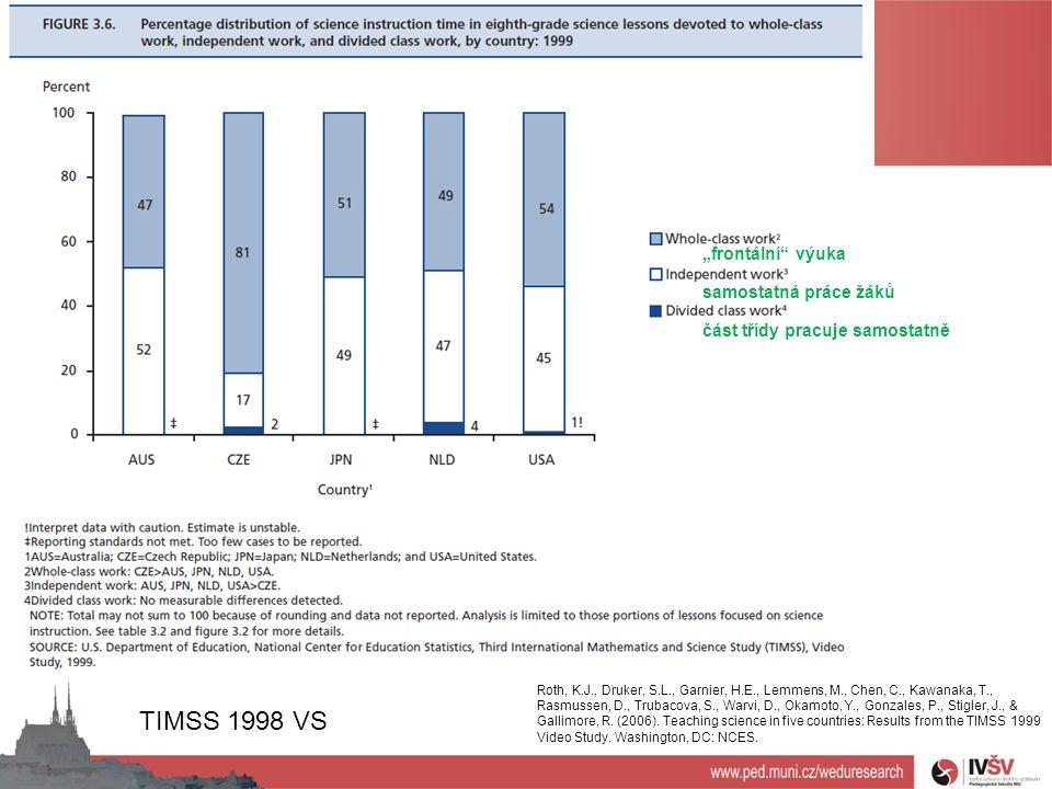 TIMSS 1998 VS Roth, K.J., Druker, S.L., Garnier, H.E., Lemmens, M., Chen, C., Kawanaka, T., Rasmussen, D., Trubacova, S., Warvi, D., Okamoto, Y., Gonzales, P., Stigler, J., & Gallimore, R.