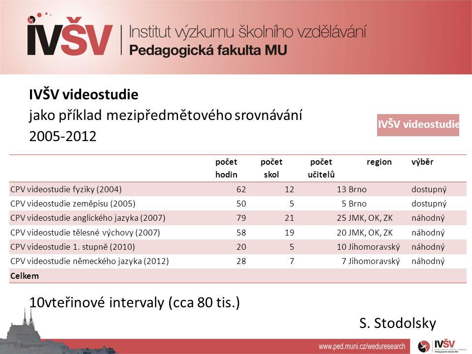 IVŠV videostudie jako příklad mezipředmětového srovnávání 2005-2012 10vteřinové intervaly (cca 80 tis.) S.