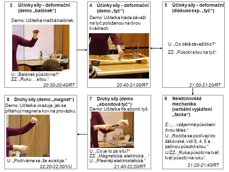 """20:30-20:40/RT Účinky síly - deformační (demo """"tyč ) 4 Demo: Učitelka klade závaží na tyč položenou na dvou kvádrech."""
