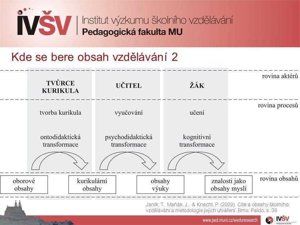 Kde se bere obsah vzdělávání 2 Janík, T., Maňák, J., & Knecht, P.