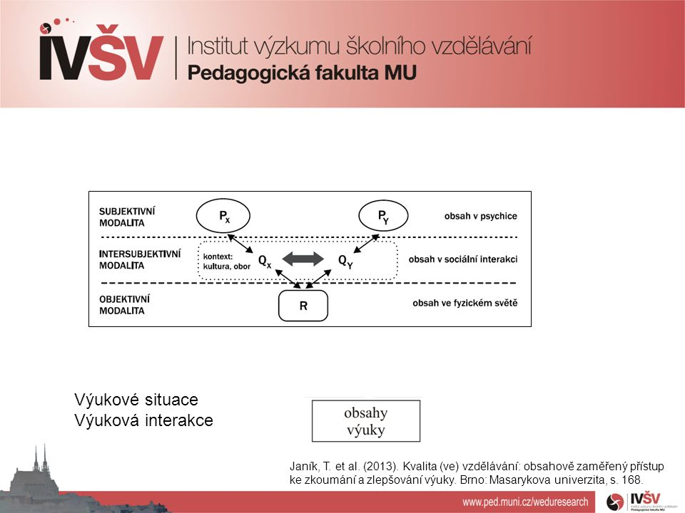Výukové situace Výuková interakce Janík, T. et al.