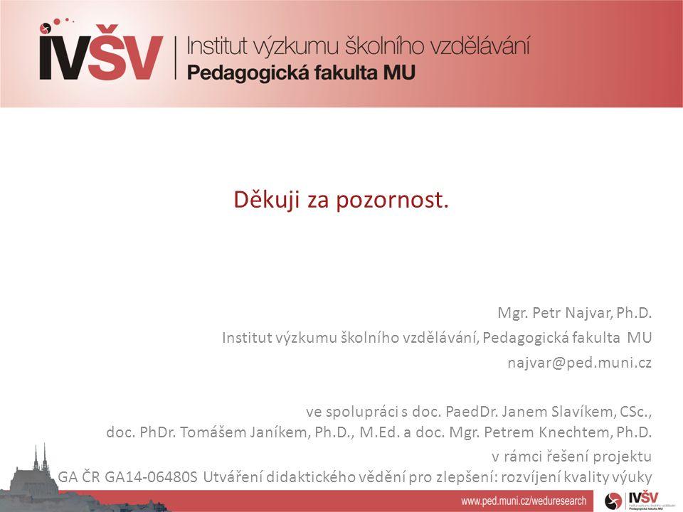 Děkuji za pozornost. Mgr. Petr Najvar, Ph.D.