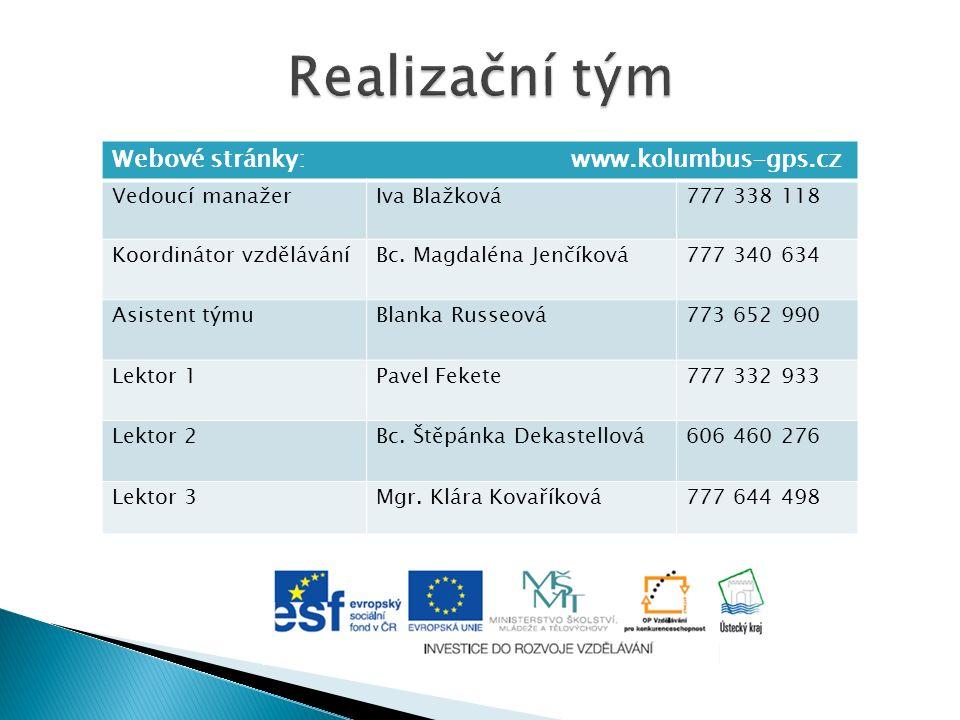 Webové stránky: www.kolumbus-gps.cz Vedoucí manažerIva Blažková777 338 118 Koordinátor vzděláváníBc. Magdaléna Jenčíková777 340 634 Asistent týmuBlank
