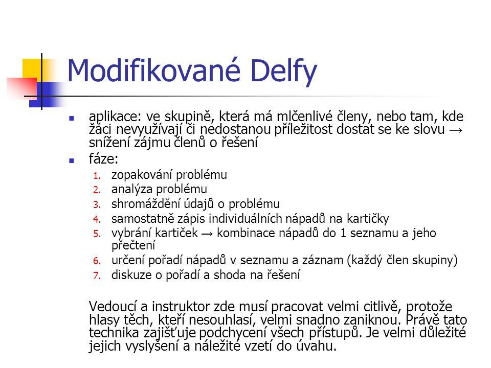 Modifikované Delfy aplikace: ve skupině, která má mlčenlivé členy, nebo tam, kde žáci nevyužívají či nedostanou příležitost dostat se ke slovu → snížení zájmu členů o řešení fáze: 1.