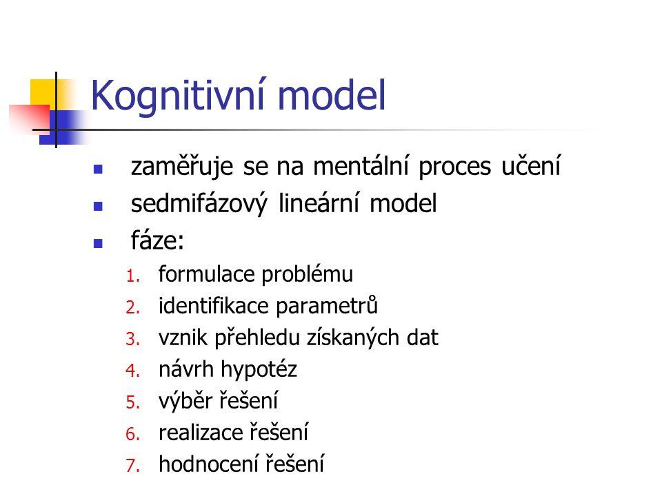 Kognitivní model zaměřuje se na mentální proces učení sedmifázový lineární model fáze: 1.