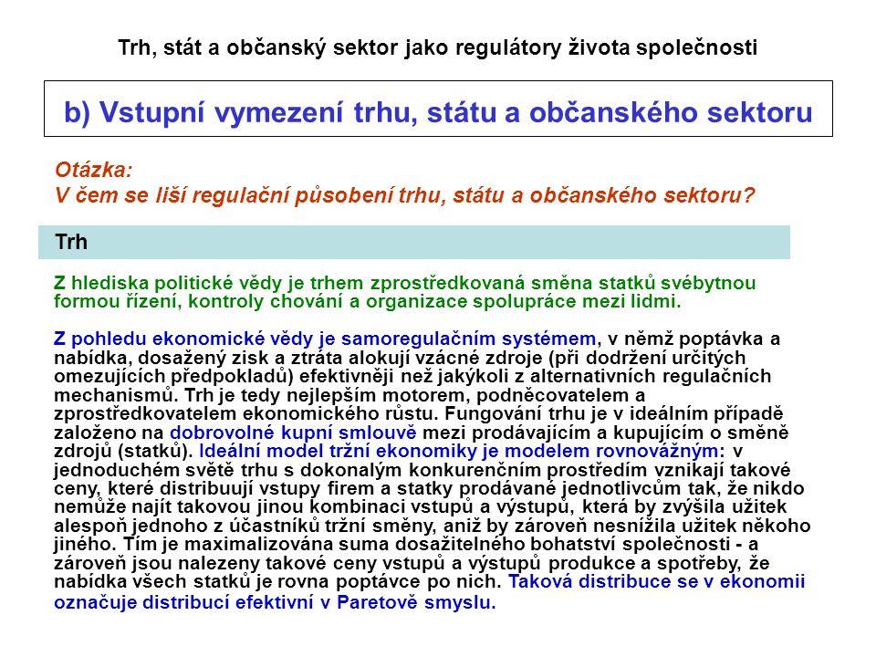 Trh, stát a občanský sektor jako regulátory života společnosti b) Vstupní vymezení trhu, státu a občanského sektoru Otázka: V čem se liší regulační působení trhu, státu a občanského sektoru.
