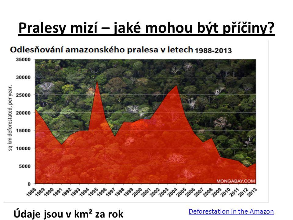 Pralesy mizí – jaké mohou být příčiny Údaje jsou v km² za rok Deforestation in the Amazon