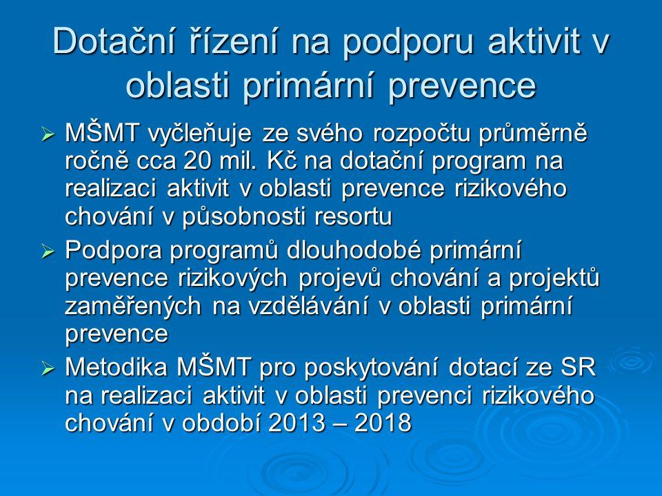 Dotační řízení na podporu aktivit v oblasti primární prevence  MŠMT vyčleňuje ze svého rozpočtu průměrně ročně cca 20 mil.