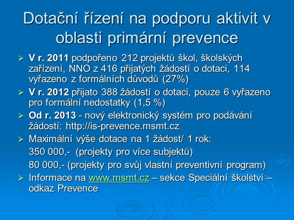Dotační řízení na podporu aktivit v oblasti primární prevence  V r.
