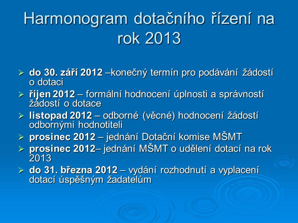 Harmonogram dotačního řízení na rok 2013  do 30.